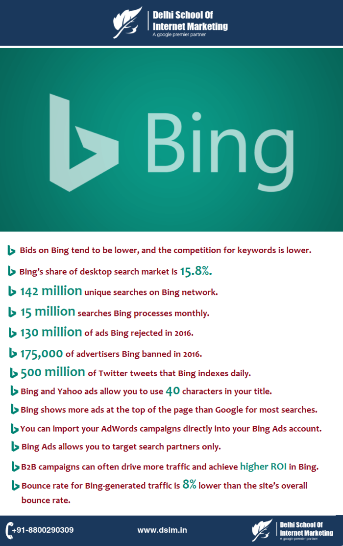 bing-ad-stats
