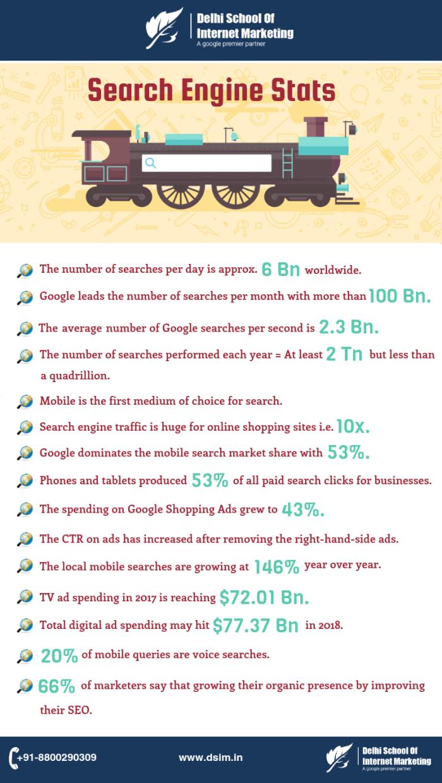 search-stats_dsim